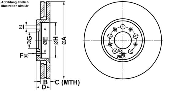 ATE2 Bremsscheiben Belüftet 288 mm Bremsbeläge Vorne Bremsen-Set Bremsenset